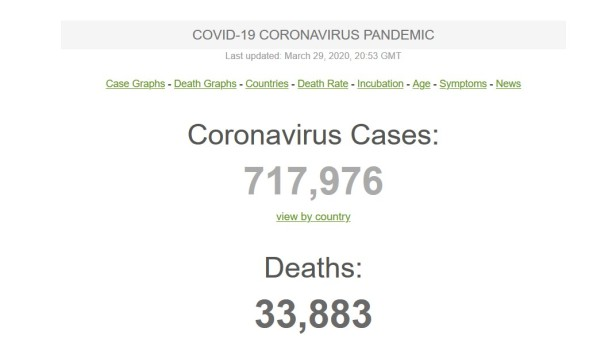 Coronavirus March 29, 2020 - Deaths